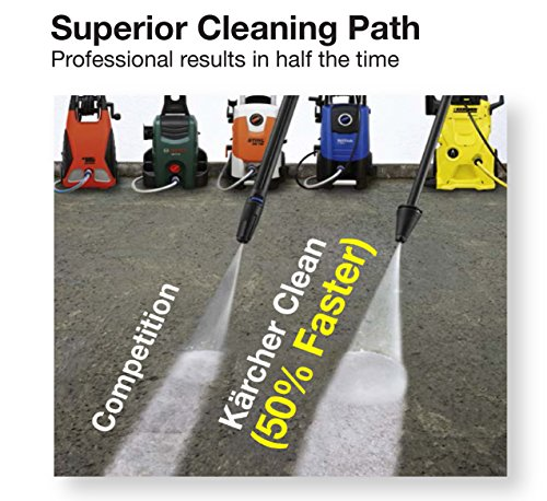 Karcher K 2.300 1600PSI 1.25GPM Electric Pressure Washer review