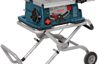Best Table Saw Reviews – The Authority on Power Tools